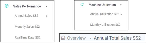nav sales performance and machine utilization