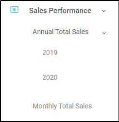 Navigation of Annual Sales Performance
