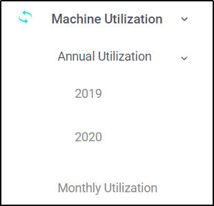 navigation of Annual Machine Utilization