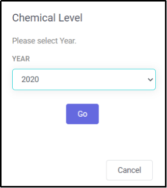 selection year of chemical level